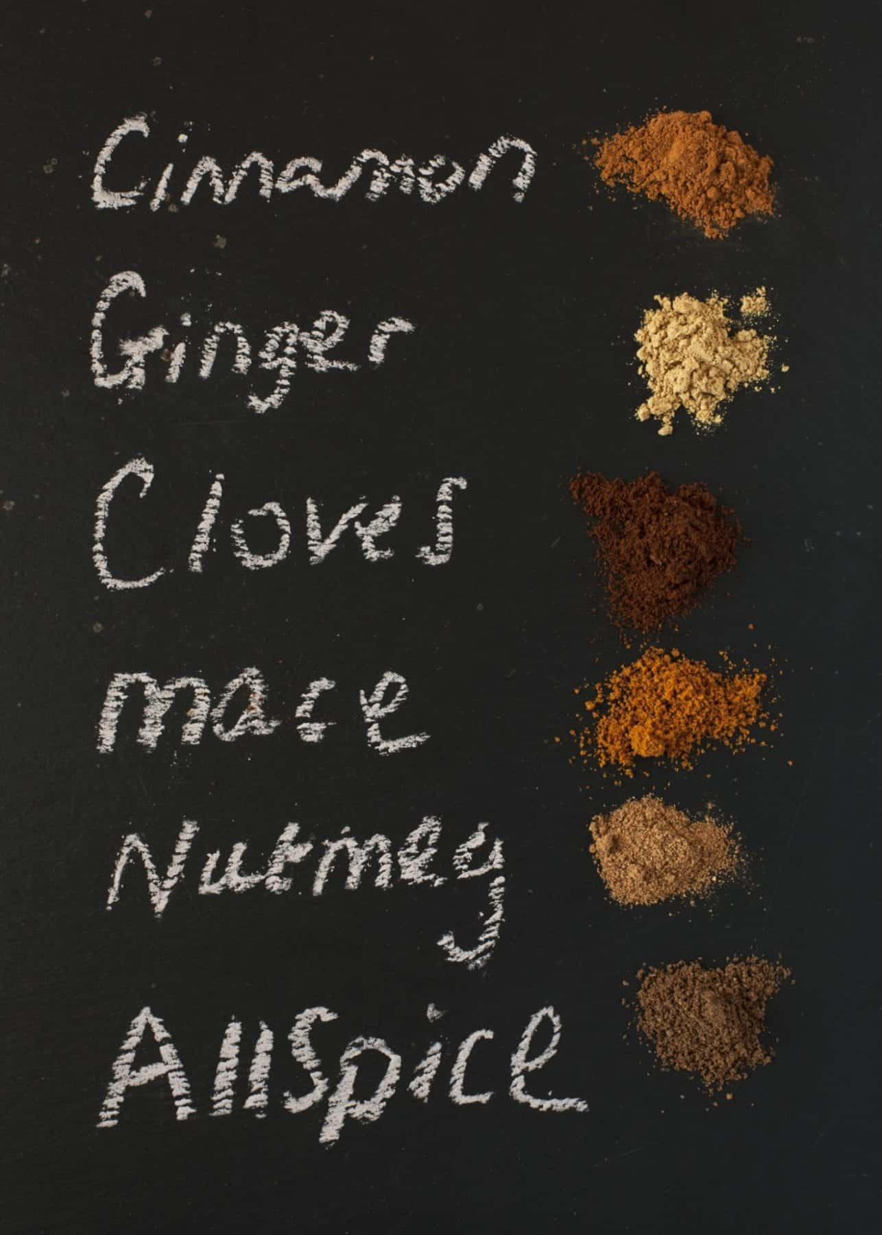 Ground spices on a blackboard with chalk written names alongside