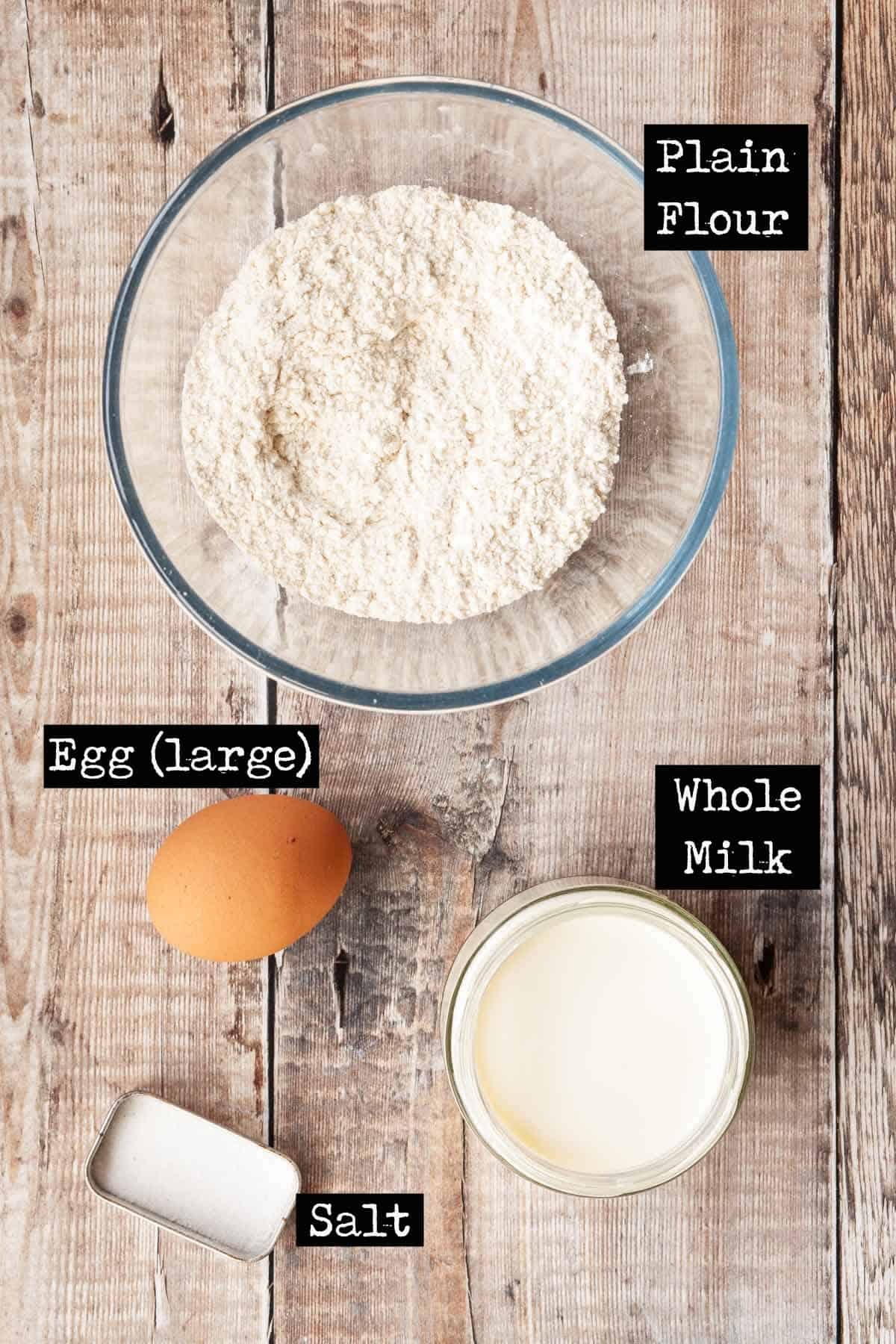 Ingredients for English pancakes with text overlay