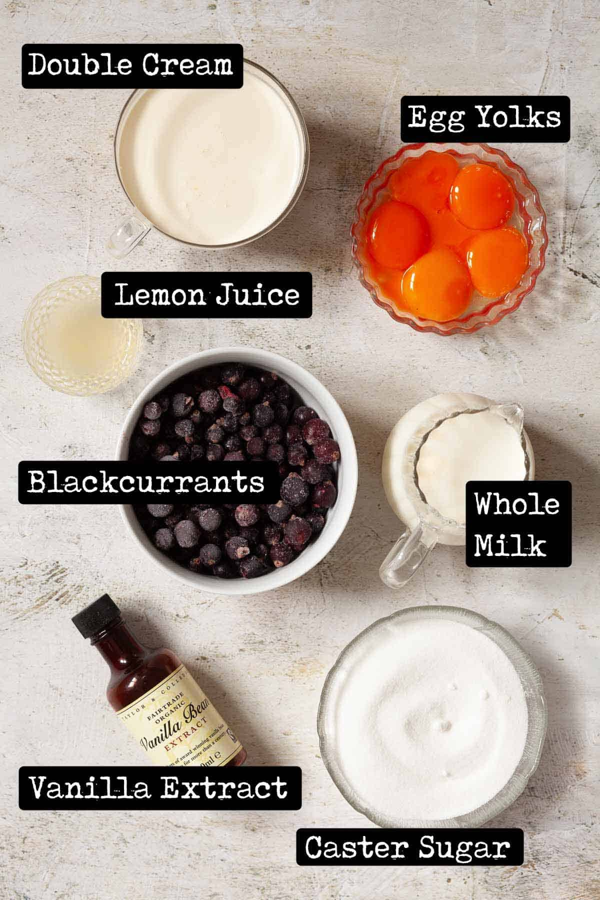 Ingredients for black currant ice cream with text overlay