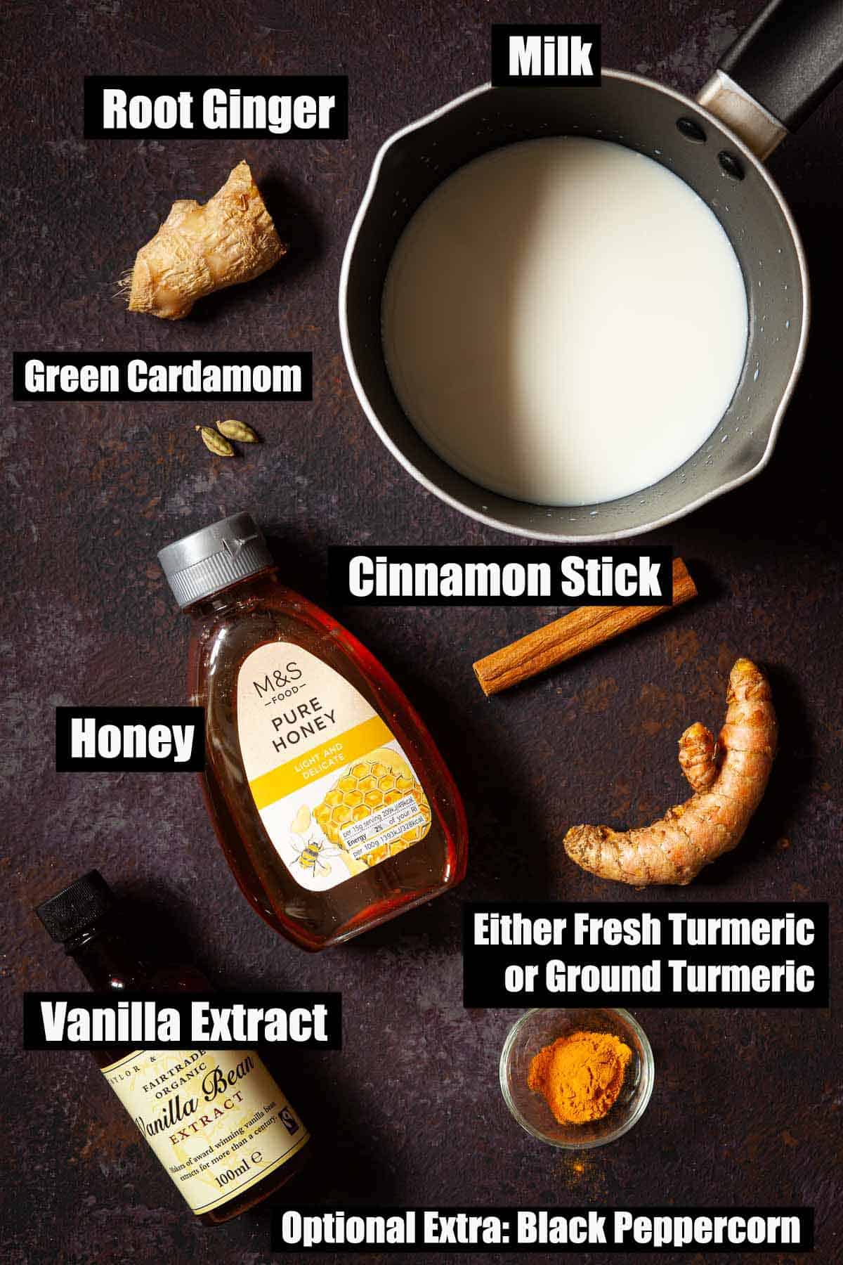 Ingredients for turmeric milk with text overlay