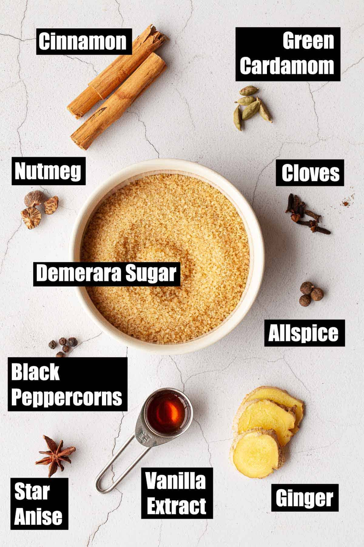 Ingredients for Indian Spiced tea flavouring with text overly
